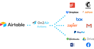 actions highlight - connect to over 2500 apps