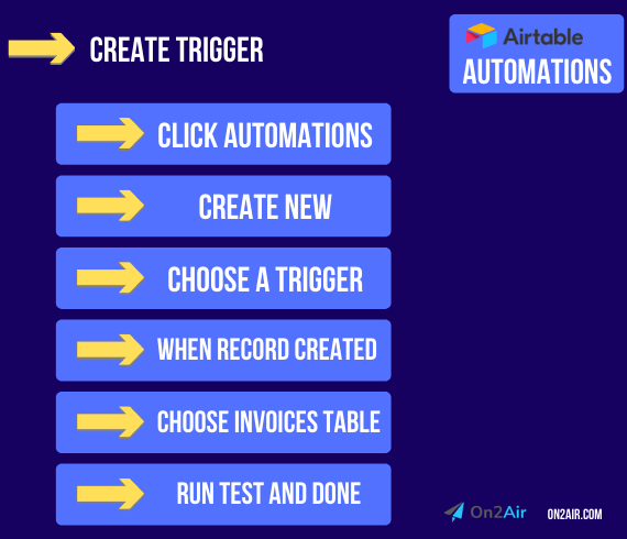 Create Trigger - Automation - Invoice