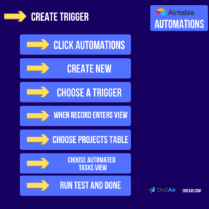 Create Trigger - Automation - Project Tasks