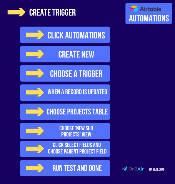 Create Trigger - Script Automation - Project Tasks