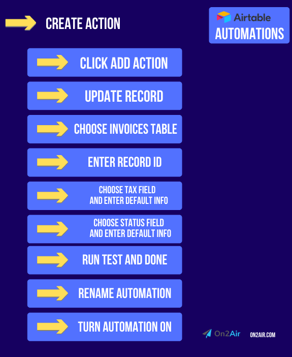 create action - invoice automation (1)