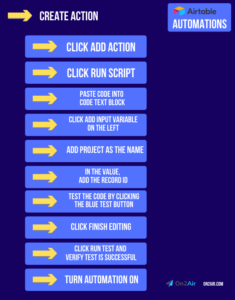 create action - project script tasks