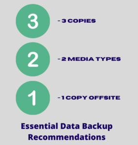 essential data backup recommendations